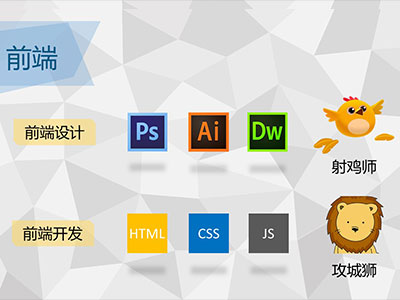 IE10开始支持CSS3 Transitions, Transforms 和 Animations