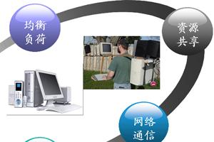 计算机网络体系结构是怎么形成的?