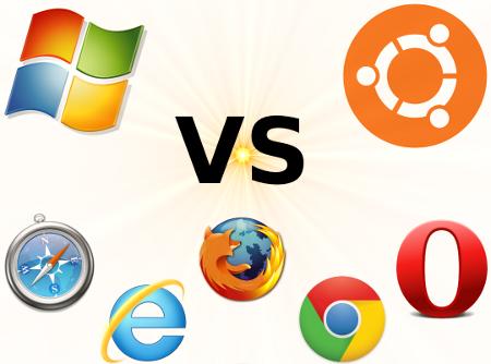 如何用CSShack技术解决浏览器兼容性问题?