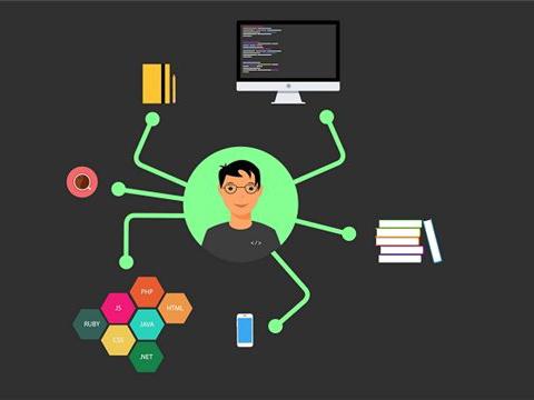 PHP初学者必须掌握的知识点